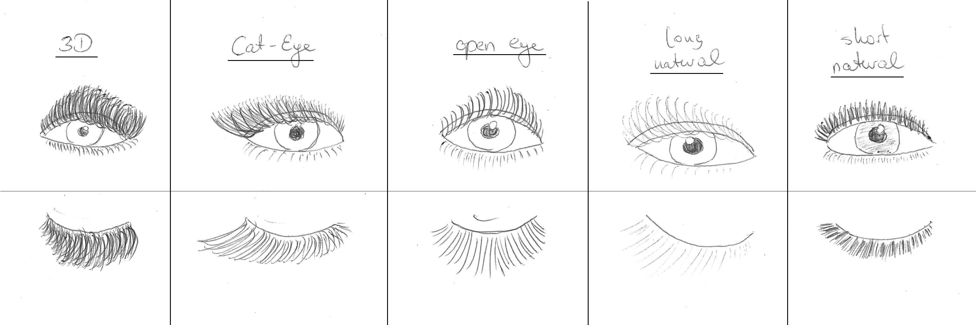 Bild Augenform